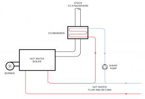 hot-water-steam-boiler