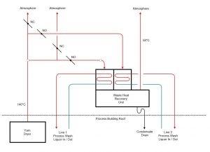 Schematic-drawing-waste-heat-unit